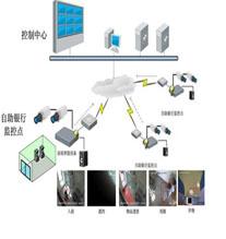 银行智能监控系统
